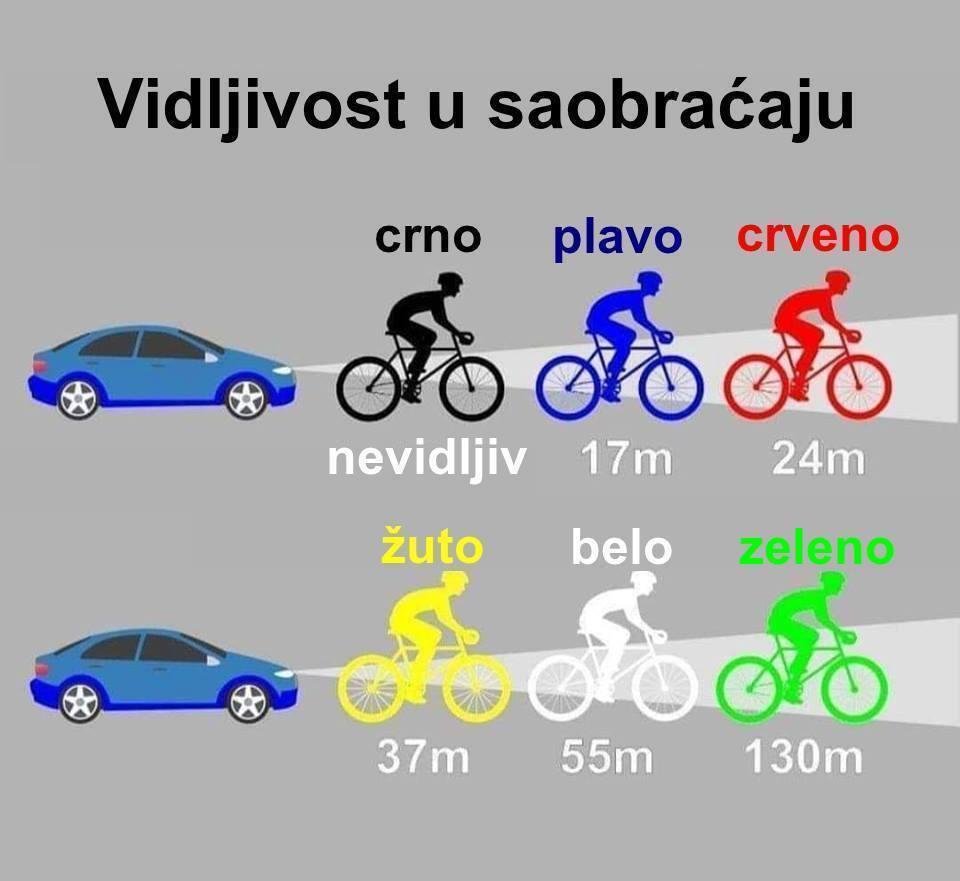 Vidljivos u saobraćaju vozila - bicikli